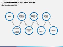 Standard Operating Procedure PPT slide 4