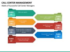 Call Center Management PPT Slide 19