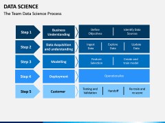 Data Science PPT Slide 8
