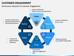 Customer Engagement PPT Slide 11