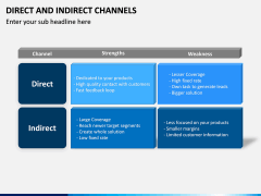 Direct and Indirect Channels PPT Slide 6