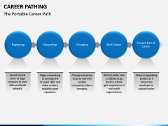 Career Pathing PPT slide 12