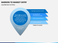 Barriers to Market Entry PPT Slide 3