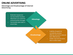 Online Advertising PPT Slide 33