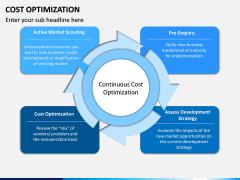 Cost Optimization PPT Slide 1