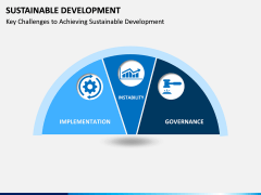 Sustainable Development PPT Slide 4