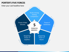 Porter's 5 Forces PPT Slide 1
