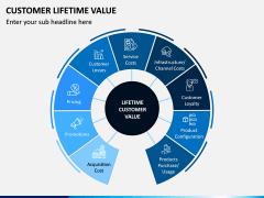 Customer Lifetime Value PPT Slide 2