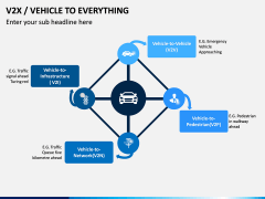 Vehicle to Everything (V2X) PPT Slide 11