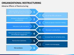 Organizational Restructuring PPT Slide 11