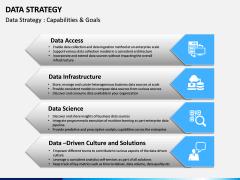 Data Strategy PPT Slide 9