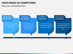 Four Stages of Competence PPT Slide 8
