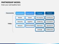 Partnership Model PPT Slide 11