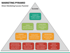 Marketing Pyramid PPT Slide 16