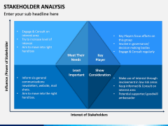 Stakeholder Analysis PPT Slide 14