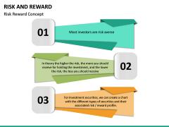 Risk and Reward PPT Slide 13