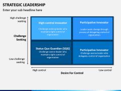 Strategic Leadership PPT Slide 14
