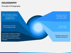 holography PPT Slide 5