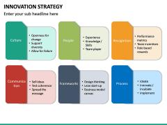 Innovation Strategy PPT Slide 27