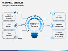 HR Shared Services PPT Slide 1