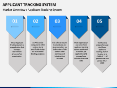 Applicant Tracking System PPT Slide 7
