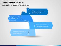 Energy Conservation PPT Slide 6