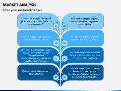 Market Analysis PPT Slide 16