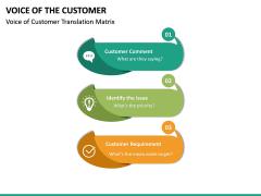 Voice of the Customer PPT Slide 27