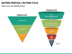 Buying Cycle PPT Slide 25