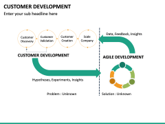 Customer Development PPT slide 21