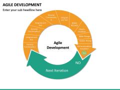 Agile Development PPT Slide 24