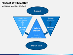Process Optimization PPT Slide 14