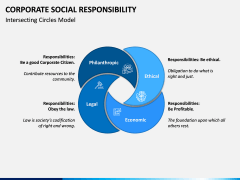 Corporate Social Responsibility (CSR) PPT Slide 14