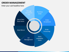 Order Management PPT slide 10