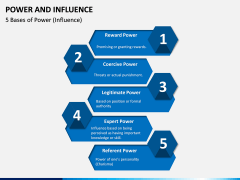 Power and Influence PPT Slide 6