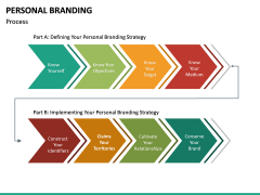 Personal Branding PPT Slide 37