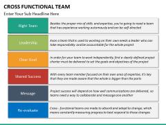 Cross functional teams PPT slide 22