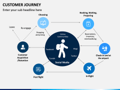 Customer Journey PPT Slide 22
