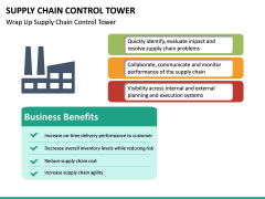 Supply Chain Control Tower PPT Slide 25