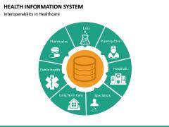 Health Information System PPT slide 26