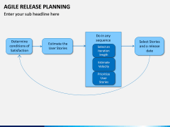 Agile Release Planning PPT Slide 14