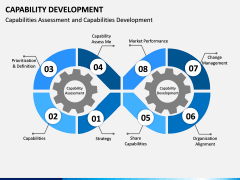 Capability Development PPT Slide 1