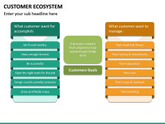 Customer Ecosystem PPT Slide 16