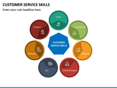 Customer Service Skills PPT Slide 18