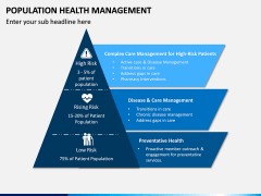 Population Health Management PPT Slide 5