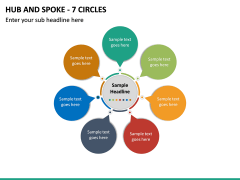 Hub and Spoke - 7 Circles PPT slide 2