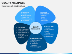 Quality Assurance PPT Slide 1