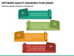 Software Quality Assurance Plan (SQAP) PPT Slide 23