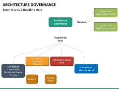 Architecture Governance PPT slide 22