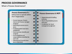 Process Governance PPT Slide 3
